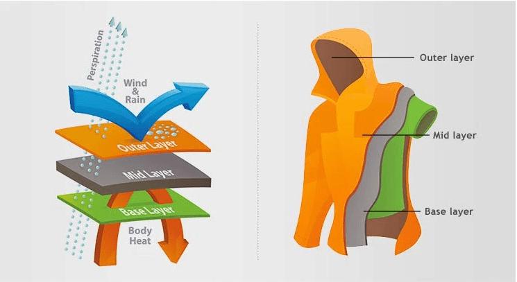 Spirit Softshell Lavoro Giacca Giacca Pioggia Impermeabile 10000 Outdoor Giacca di protezione
